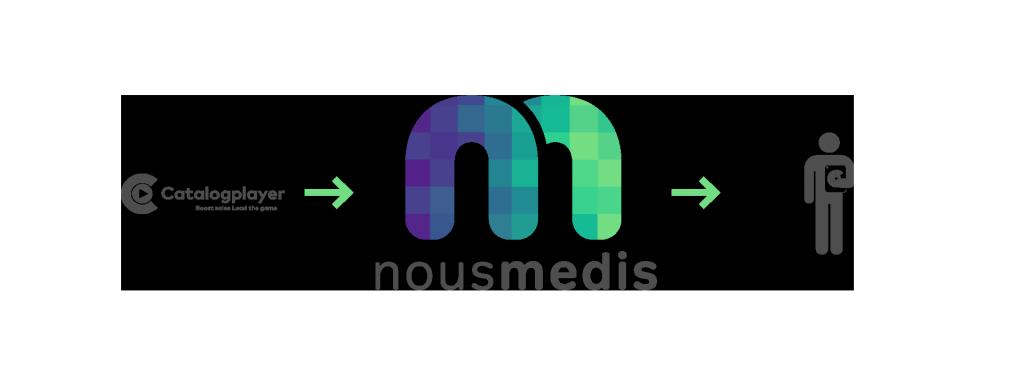 Nousmedis catalogplayer automatización soporte formación marketing sales ventas cege